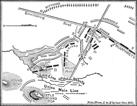 [Diagram of the Attack on Sickles and Sykes]