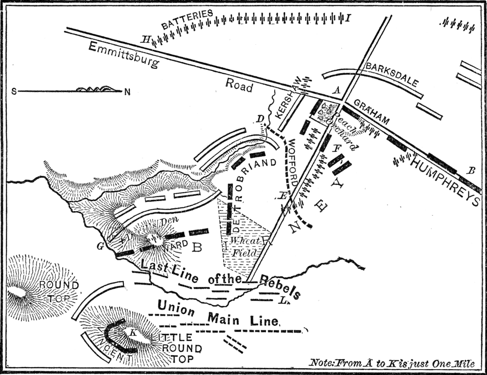 Diagram of the Attack on Sickles and Sykes.
